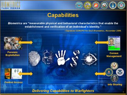 Biometric Capabilities