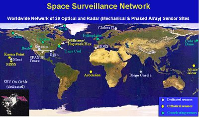 Space Surveillance Network