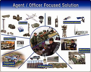 Biometric law and military tracking-edited