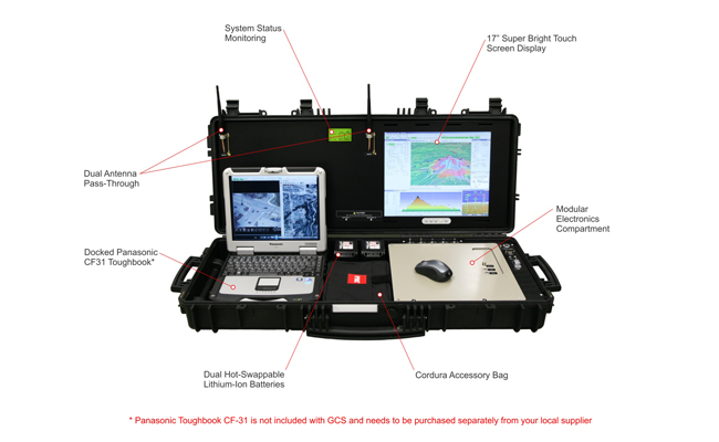 Drone Operation System